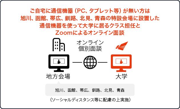 2020年10月3日(土)青森会場