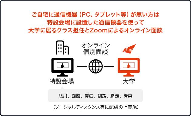 2021年10月16日(土)函館会場