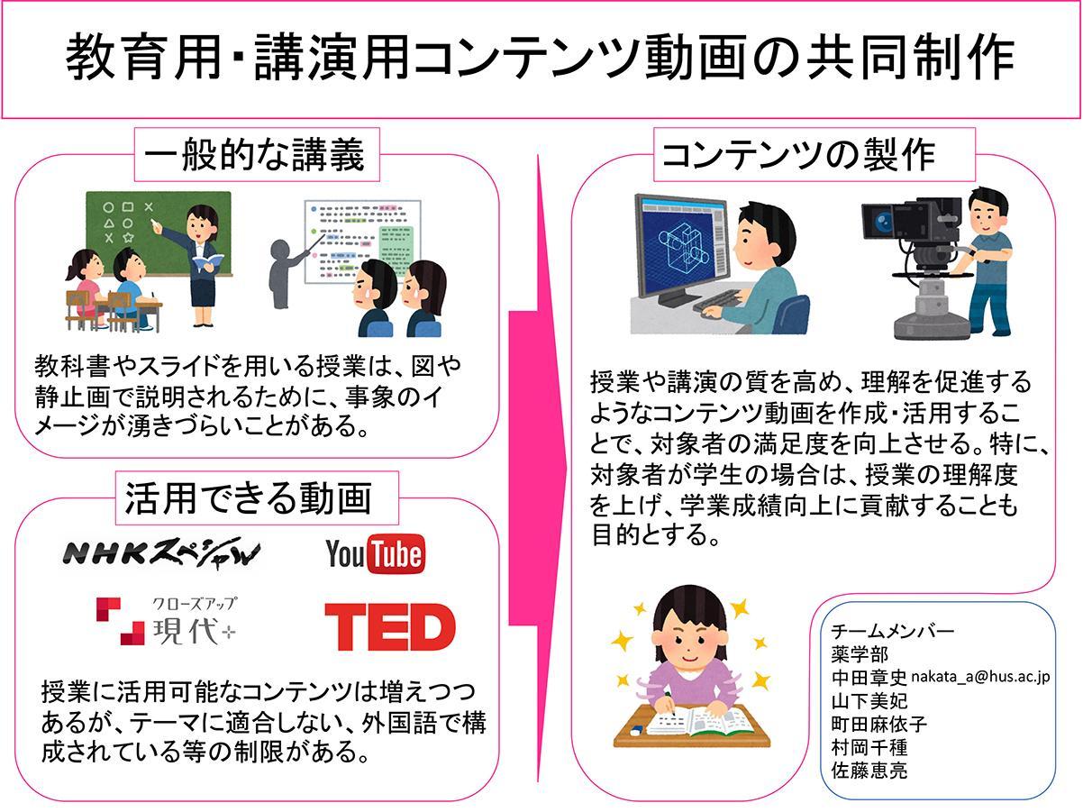 教育用・講演用コンテンツ動画の共同制作